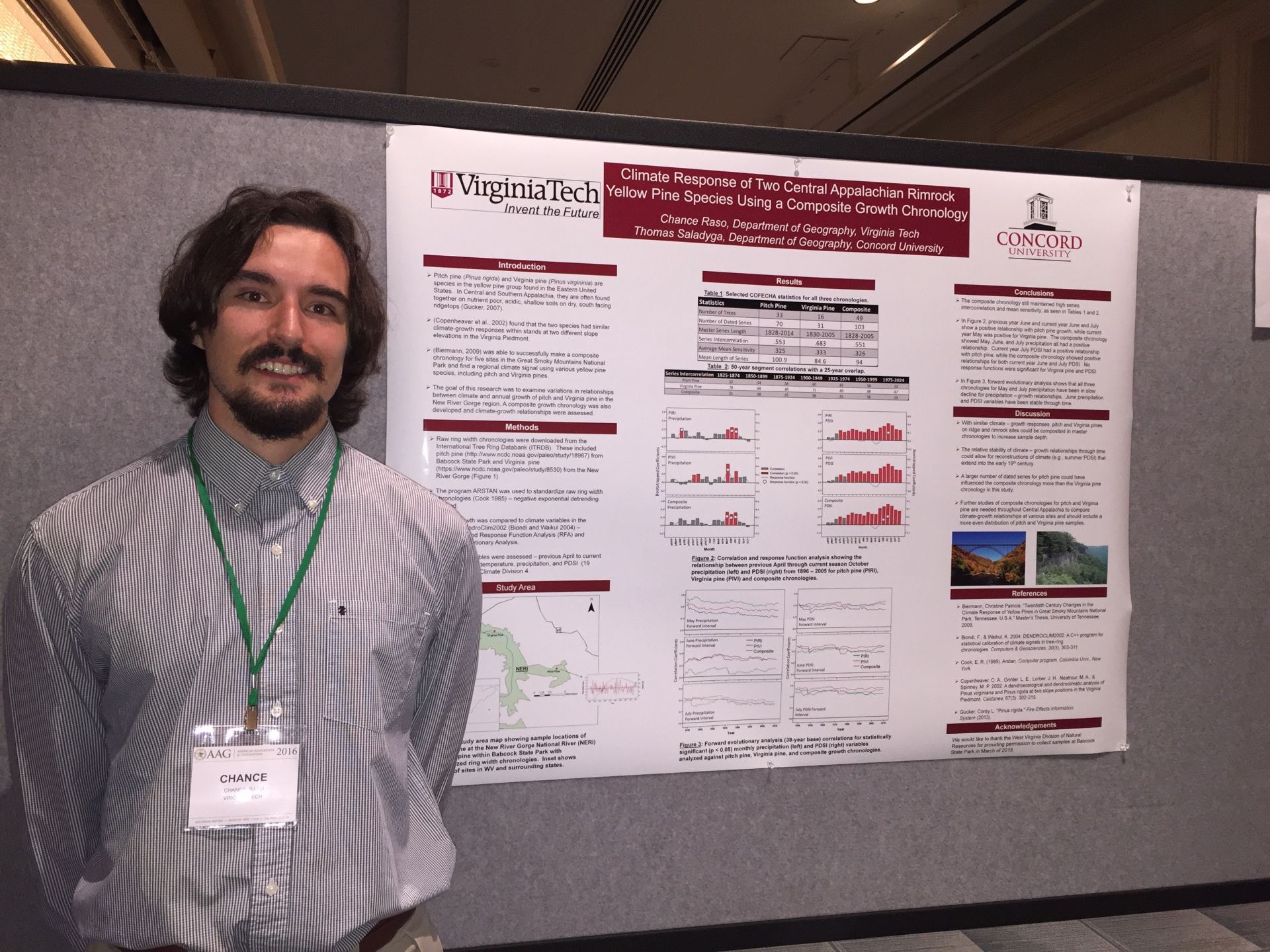 CU Alumnus Presents Research at AAG